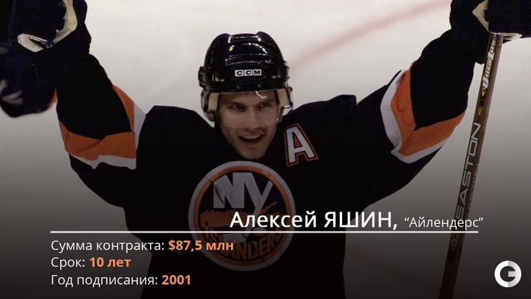 Алексей ЯШИН.