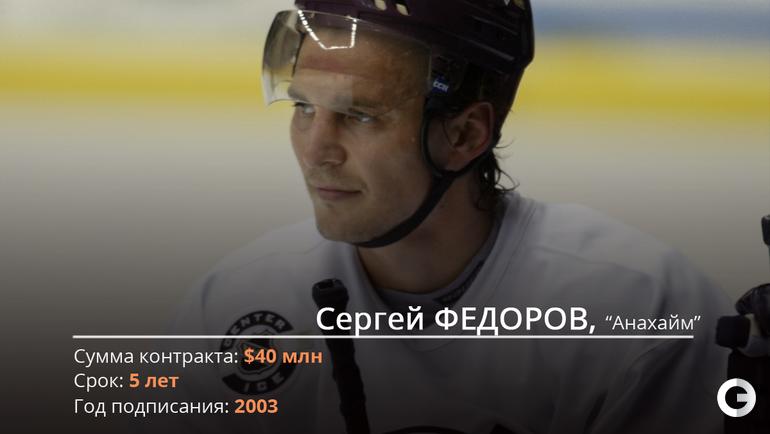 Сергей ФЕДОРОВ.