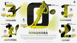 Каролина Плишкова: королева без титулов