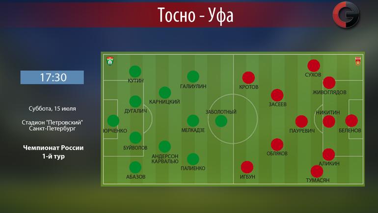 «Тосно» проиграл «Уфе» впервом матче РФПЛ
