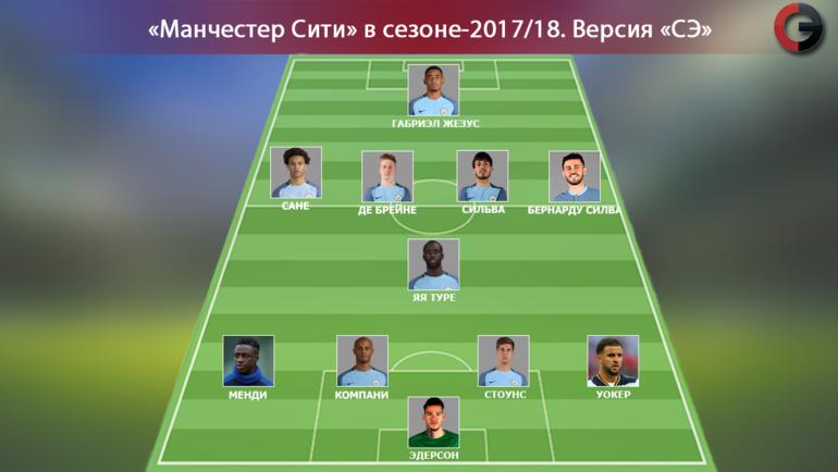 """Манчестер Сити"" в сезоне 2017/18. Версия ""СЭ""."