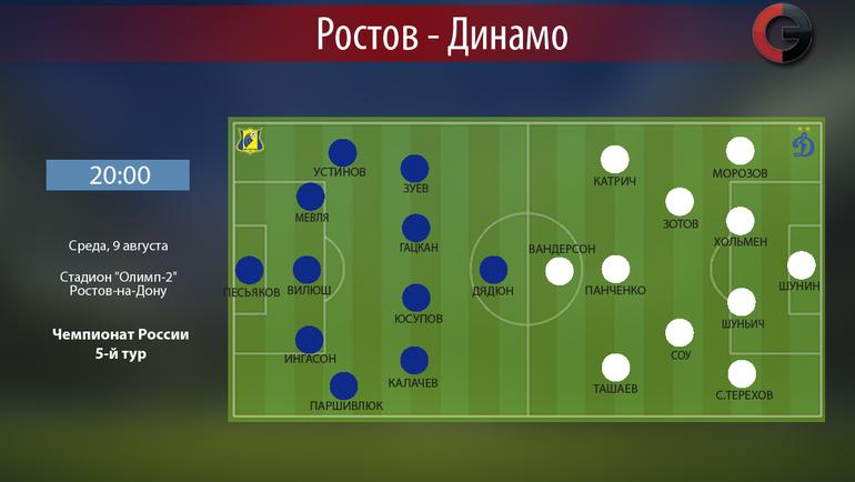 Гендиректор столичногоФК «Динамо» подверг критике футбольных арбитров