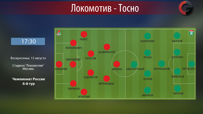 """Локомотив"" - ""Тосно"". Фото ""СЭ"""