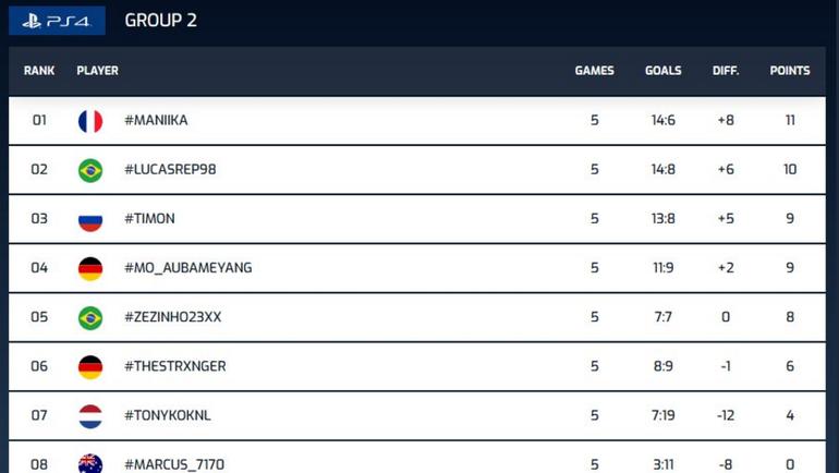 Турнирная таблица Group 2 PlayStation. Фото FIFA