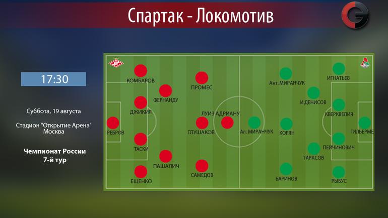 """""""Спартак - """"Локомотив"""". Фото """"СЭ"""""""
