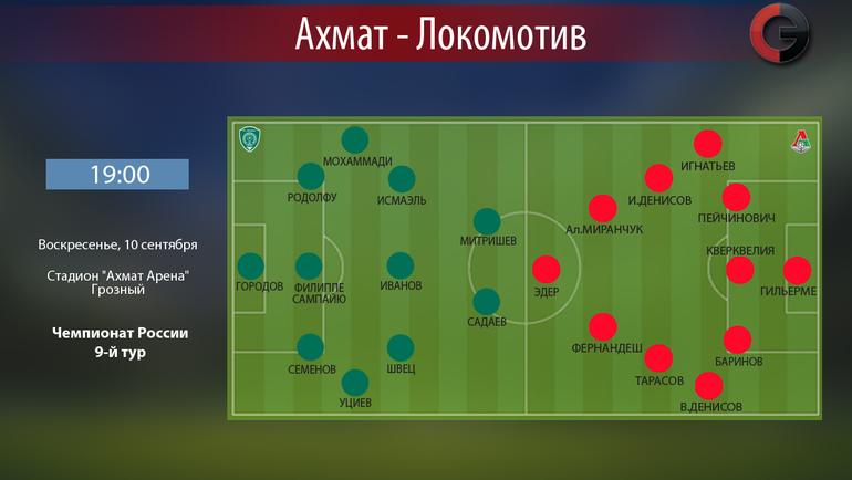 """Ахмат"" - ""Локомотив"". Фото ""СЭ"""
