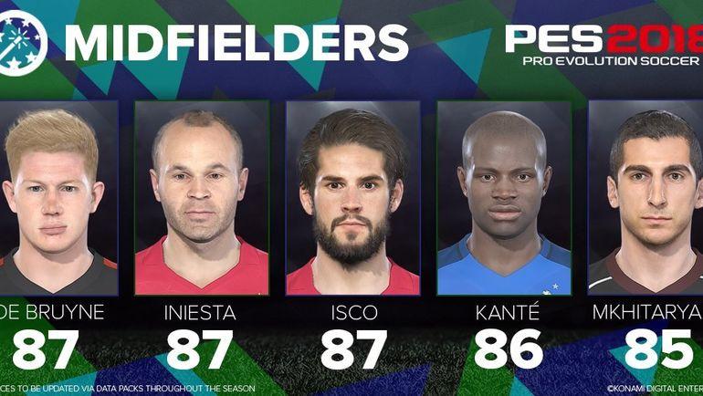 Лучшие полузащитники PES 2018 (Вторая пятерка). Фото twitter.com/officialpes