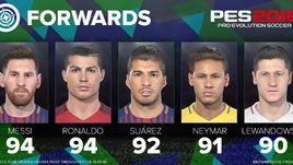 Роналду и Месси получили одинаковые рейтинги в PES 2018
