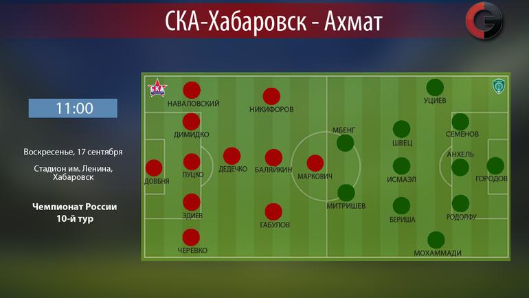 Матч «СКА-Хабаровска» и«Ахмата» завершился  боевой ничьей