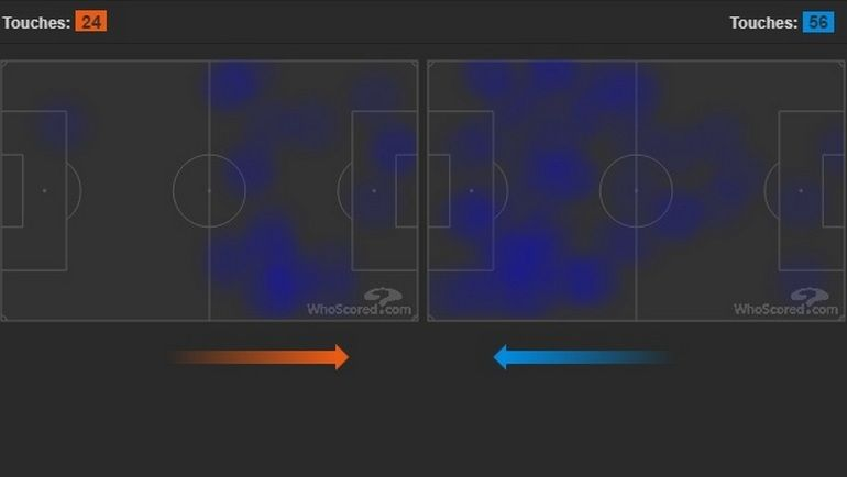 Манчини: Кокорин блистательно сыграл вматче с«Реал Сосьедадом»