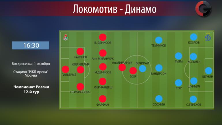 «Локомотив» крупно обыграл «Динамо» в12-м туре РФПЛ