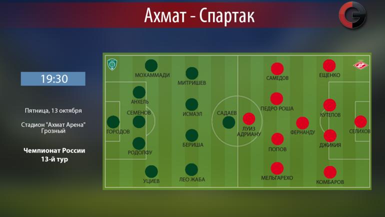 13-й тур. «Спартак» переиграл «Ахмат»