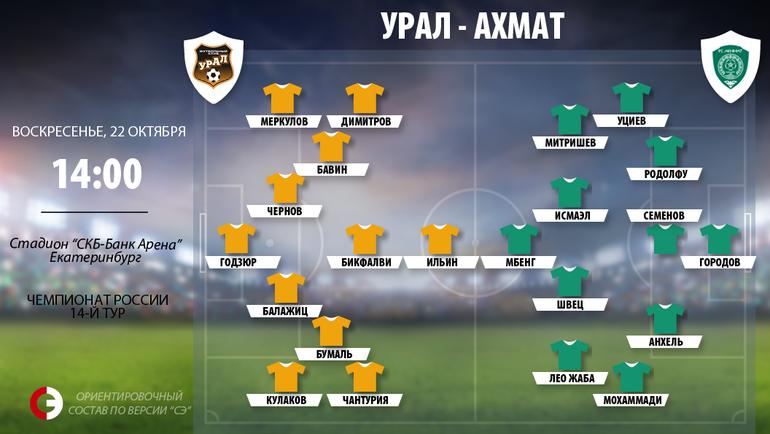«Урал» достиг уверенной победы над «Ахматом»