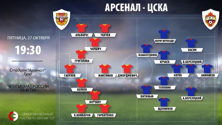 Московский ЦСКА впервый раз всезоне проиграл навыезде вчемпионате РФ