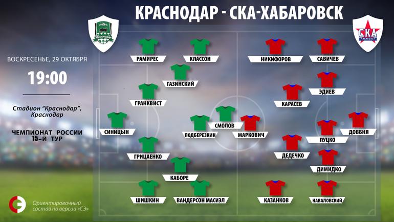 «Краснодар» разгромил «СКА-Хабаровск», прервав серию из 5-ти поражений