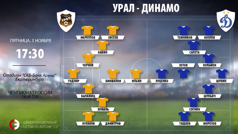 «Урал» и«Динамо» сыграли вничью