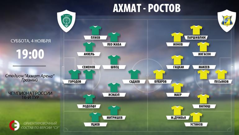 """Ахмат"" vs. ""Ростов"". Фото ""СЭ"""