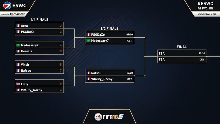 Сетка плей-офф на Xbox One. Фото twitter.com/eswc_en