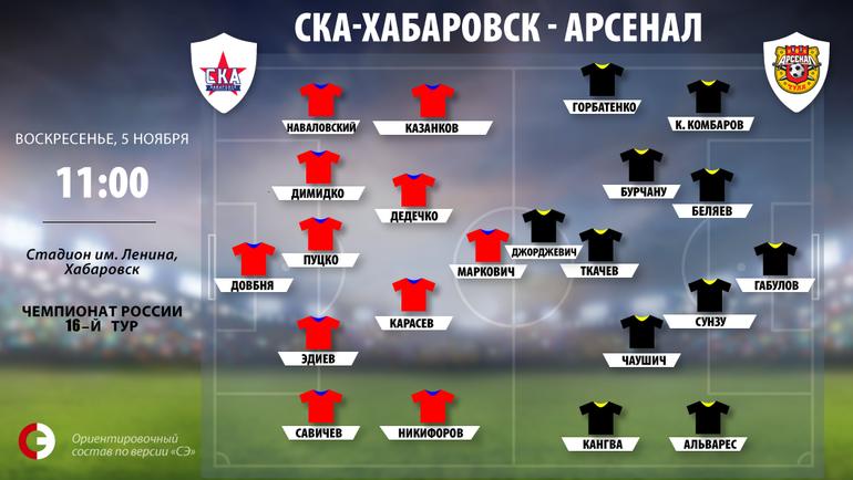 Тульский «Арсенал» навыезде победил «СКА-Хабаровск»