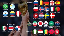 Они на чемпионате мира-2018
