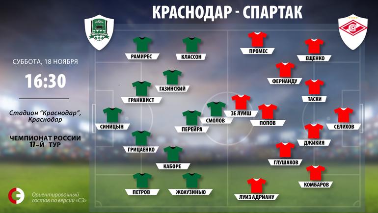"""Краснодар"" vs. ""Спартак"". Фото ""СЭ"""