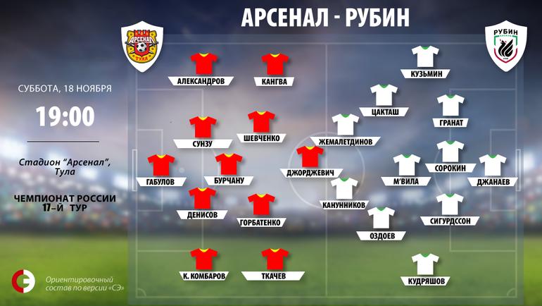 """""""Арсенал"""" vs. """"Рубин"""". Фото """"СЭ"""""""