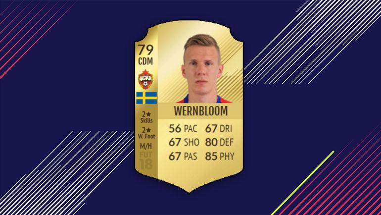 Карточка Понтуса Вернблума в FIFA 18.