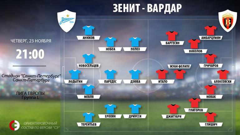 """""""Зенит"""" vs """"Вардар""""."""
