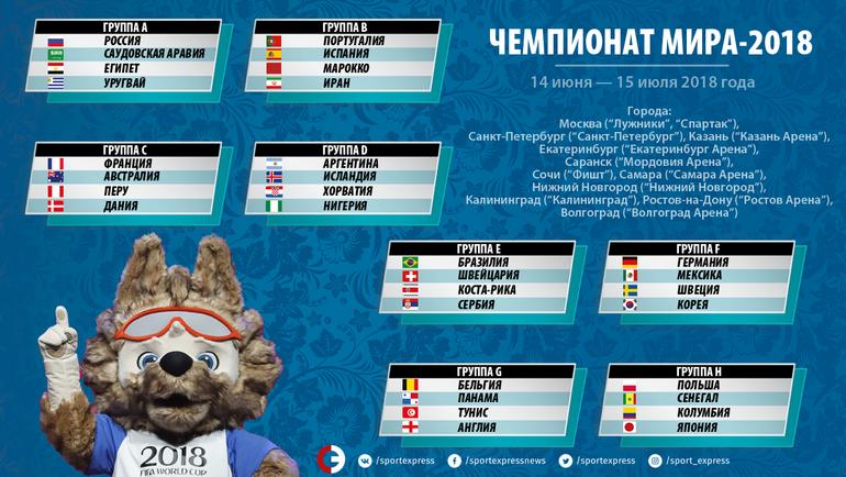 Стали известны матчи группового этапа ЧМ-2018, которые пройдут вПетербурге