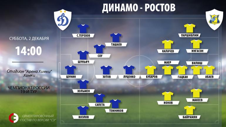 """""""Динамо"""" vs """"Ростов""""."""