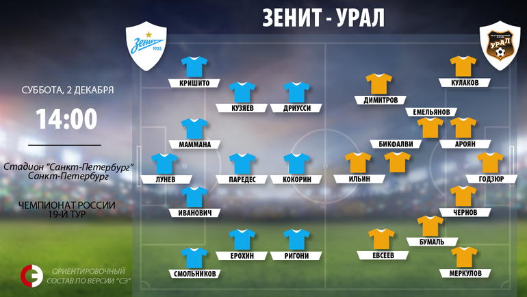 """Зенит"" vs ""Урал""."