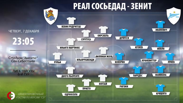 """""""Реал Сосьедад"""" vs """"Зенит"""". Фото """"СЭ"""""""