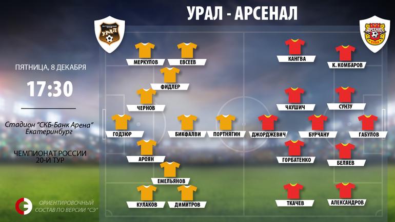 Тульский «Арсенал» проведет последний вгоду выездной матч скомандой «Урал»