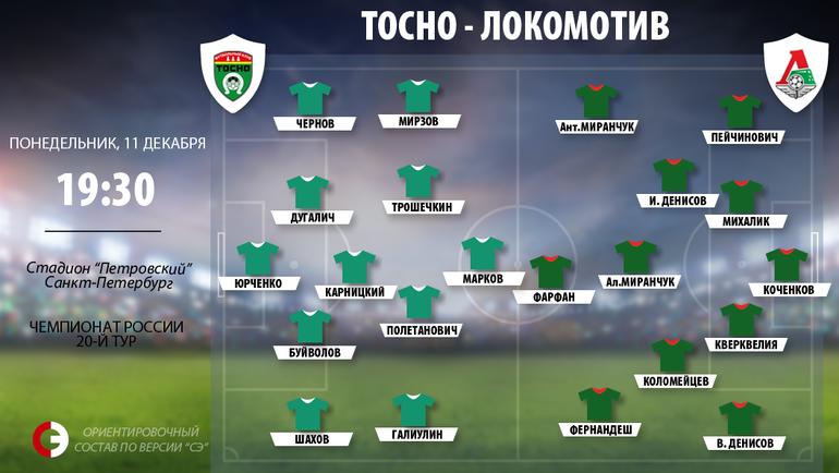 """""""Тосно"""" vs """"Локомотив"""". Фото """"СЭ"""""""