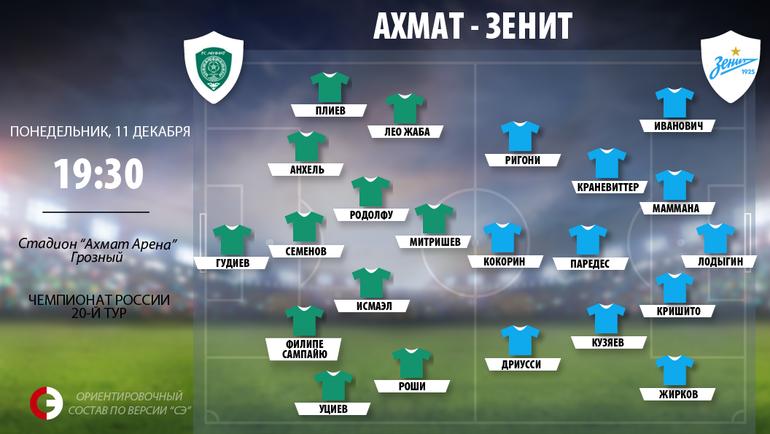 """""""Ахмат"""" vs """"Зенит"""". Фото """"СЭ"""""""