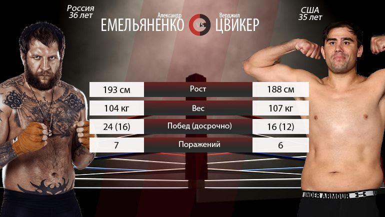 Боец Александр Емельяненко нокаутировал жителя Америки Цвикера натурнире вГрозном