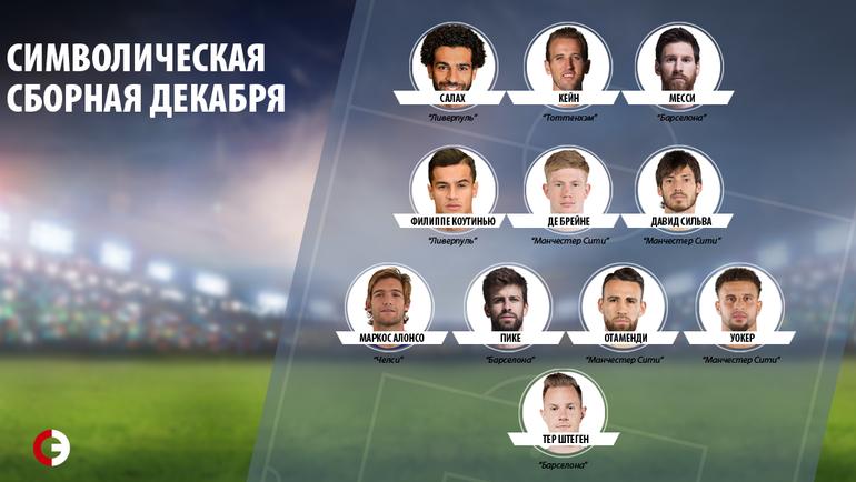 Символическая сборная национальных чемпионатов Европы по итогам декабря.