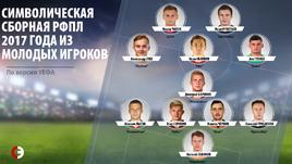 Сборная России будущего. По версии УЕФА