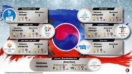 30 дней до Олимпиады. Что нас там ждет?