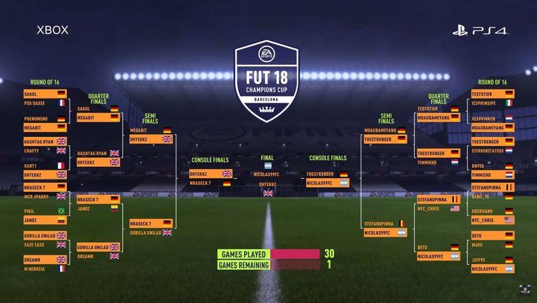 Сетка плей-офф FUT 18 Champions Cup. Фото EA Sports