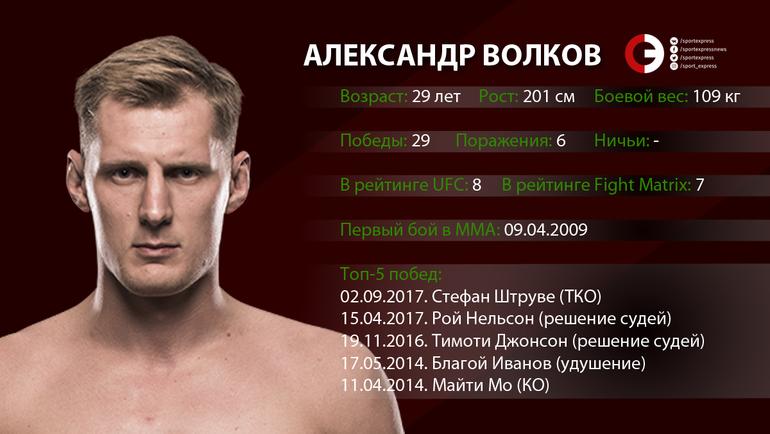 """Александр ВОЛКОВ. Фото """"СЭ"""""""