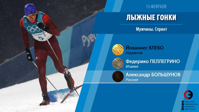 """Лыжные гонки. Мужчины. Спринт. Фото """"СЭ"""""""