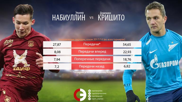 "Эльмир НАБИУЛЛИН vs. Доменико КРИШИТО. Фото ""СЭ"""