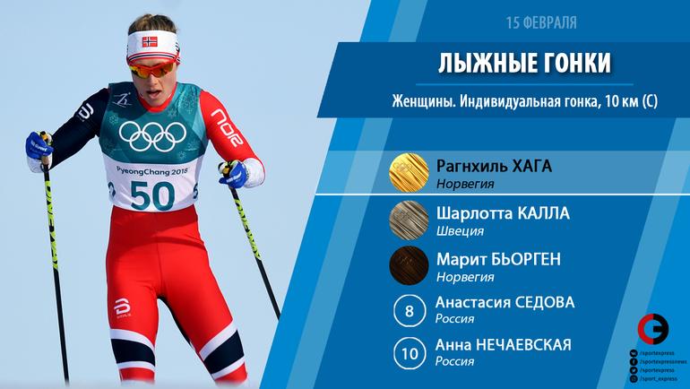 """Лыжные гонки. Женщины. Индивидуальная гонка, 10 км (С). Фото """"СЭ"""""""