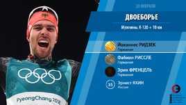 Немцы заняли весь пьедестал в двоеборье на Олимпиаде