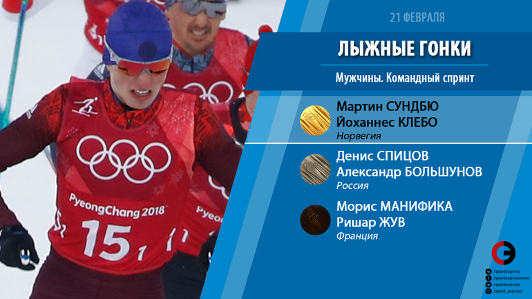 Русские лыжники завоевали медаль вкомандном спринте наОИ