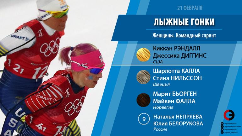 """Лыжные гонки. Женщины. Командный спринт. Фото """"СЭ"""""""