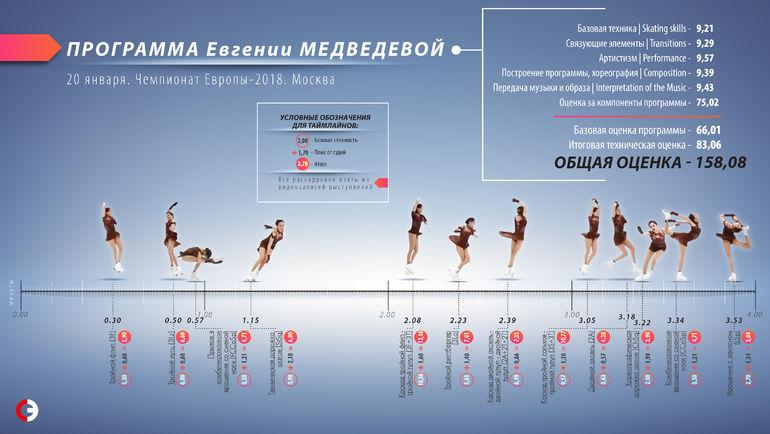 """Произвольная программа Евгении Медведевой. Для изучения - приблизьте изображение или перейдите по ссылке в тексте ниже. Фото """"СЭ"""""""