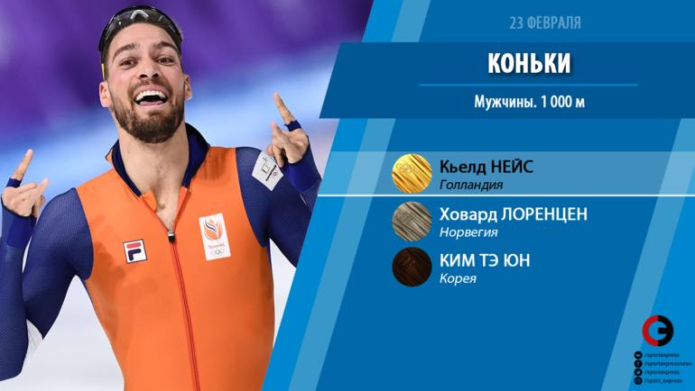 Голландский конькобежец Кьелд Нёйс одержал победу золото Олимпиады надистанции 1 000 метров