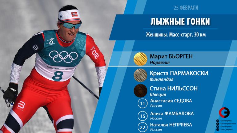 НаОлимпиаде вПхёнчхане разыграли последние медали
